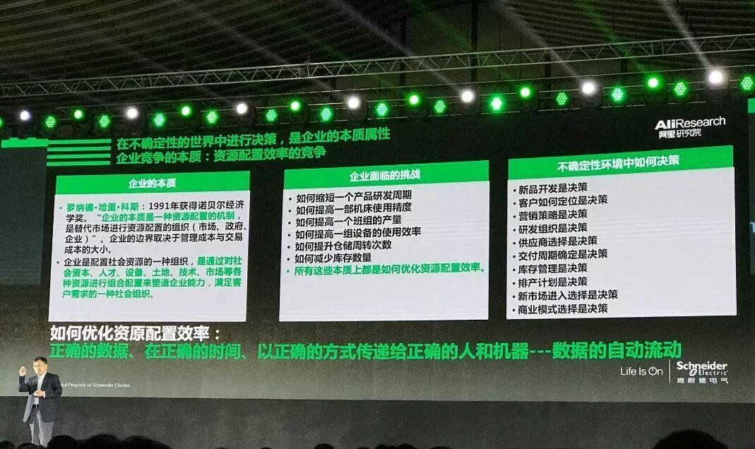 安筱鹏:解构与重组,迈向数字化转型 2.0插图(4)