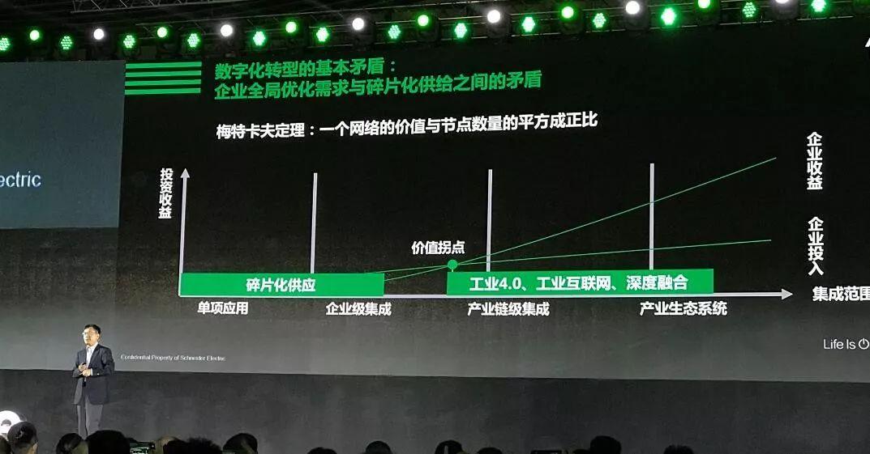 安筱鹏:解构与重组,迈向数字化转型 2.0插图(16)